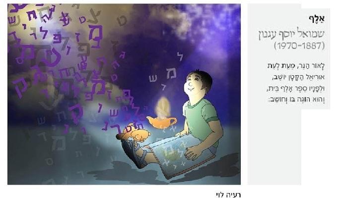רעיה לוי - עותק